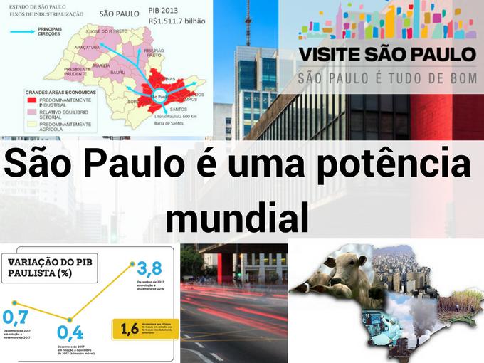 Conheça a economia de São Paulo